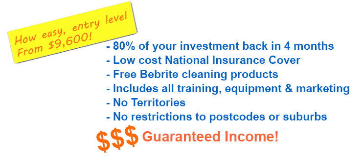Guaranteed 80% Return On Investment (within 4 months!)